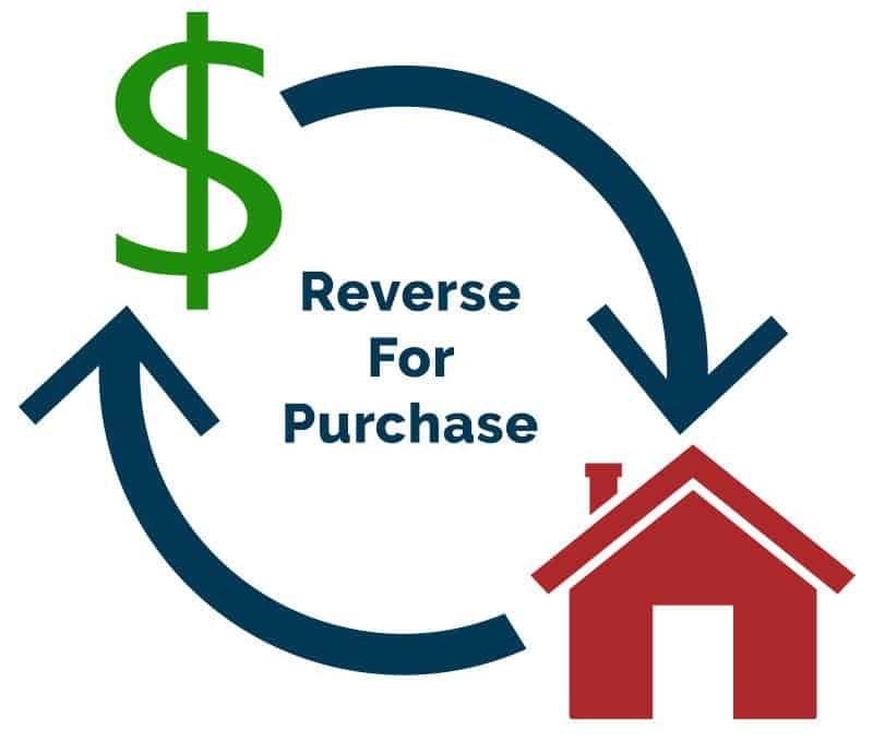 The Reverse Mortgage For Purchase Money Page